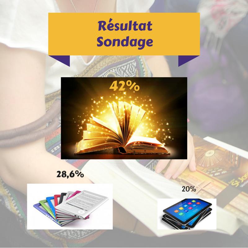 Résultats : Sur quel(s) support(s) lisez-vous vos romans ?
